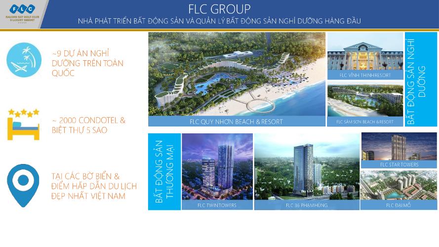 Bất động sản FLC Group